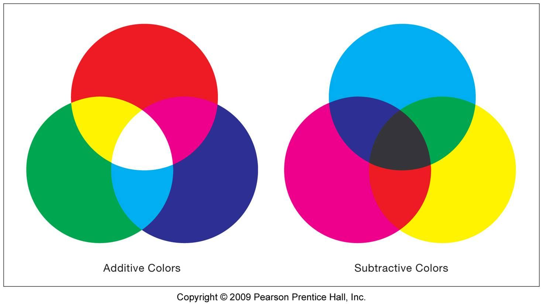 Как сделать телесный цвет пластилина